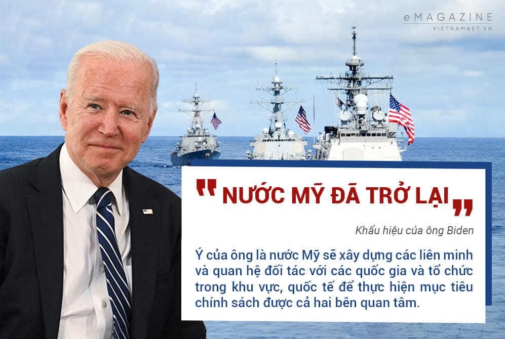 Mỹ,Trung Quốc,Joe Biden