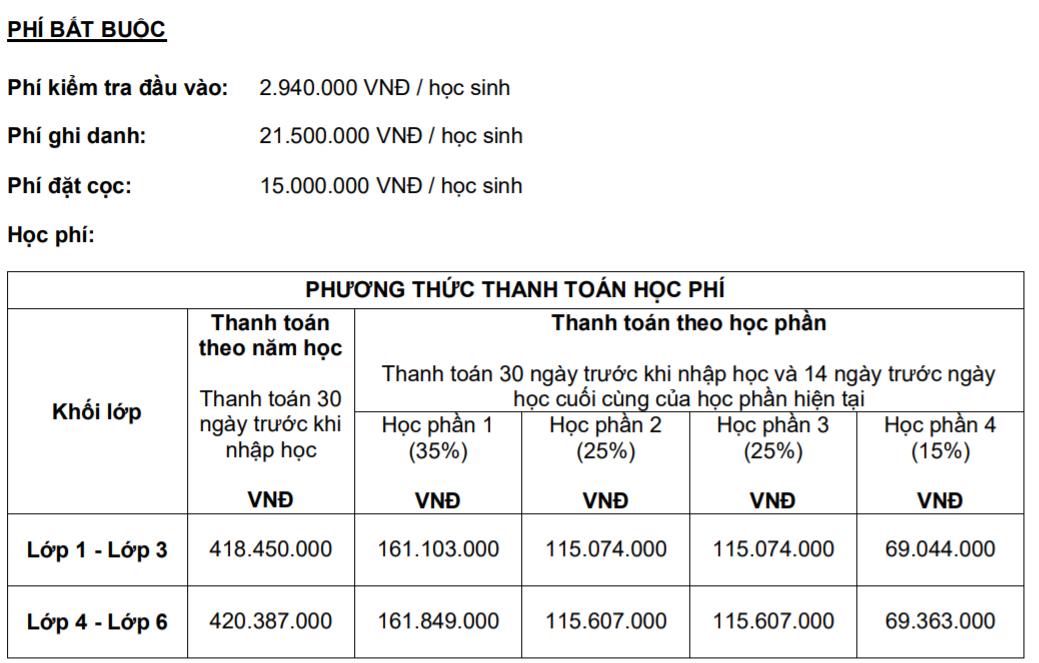 Học phí trường quốc tế ở Hà Nội cao nhất hơn 700 triệu đồng/năm