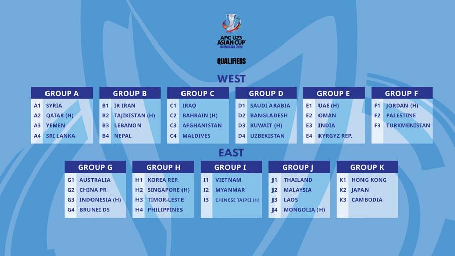Lịch thi đấu của U23 Việt Nam tại vòng loại U23 châu Á 2022
