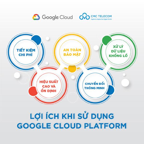 Startup Việt vẫn còn cơ hội đăng ký nhận giải thưởng 100.000 USD