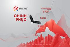 Phát Đạt vào top 5 doanh nghiệp có lợi nhuận cao nhất đầu năm 2021