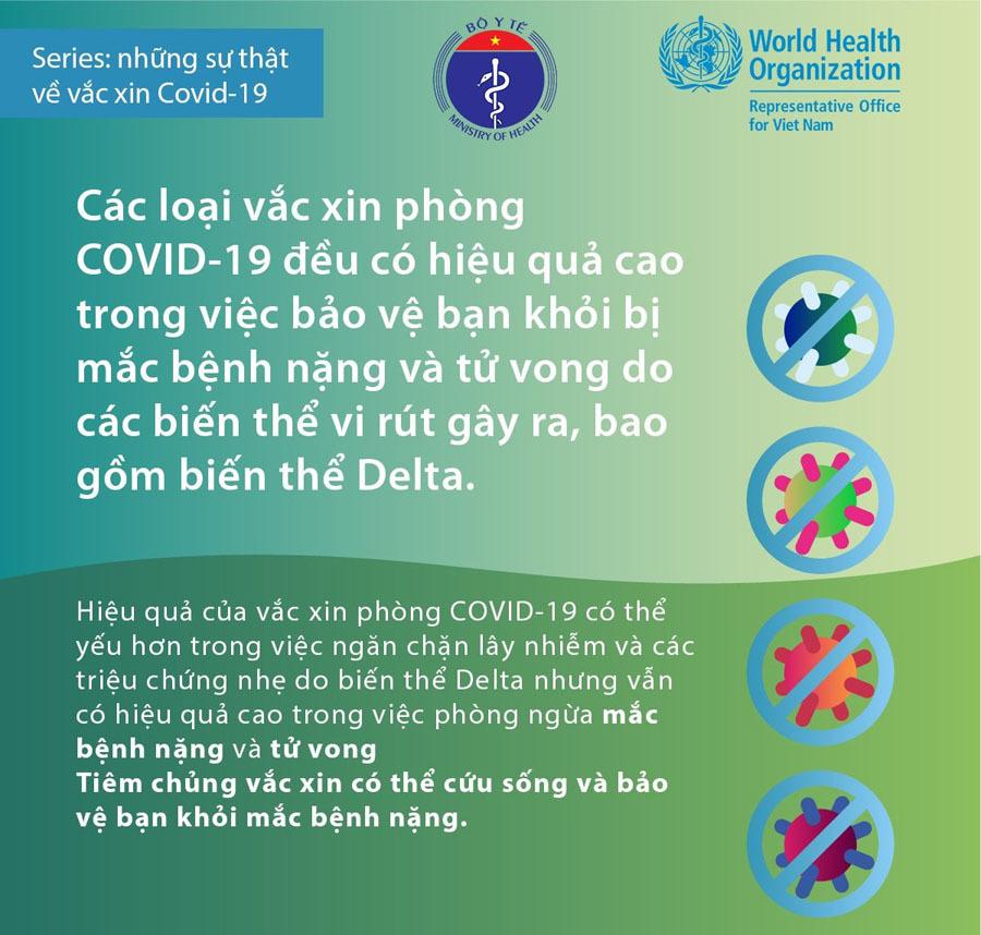 11 sự thật về vắc xin Covid-19 bạn cần biết