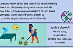Mẹo giúp nhà cửa thông thoáng, sạch sẽ phòng dịch Covid-19