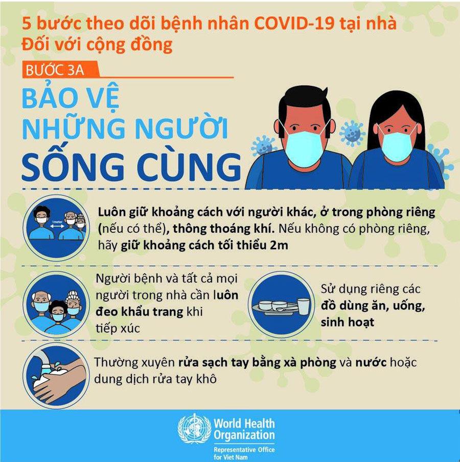 Năm bước theo dõi bệnh nhân Covid-19 tại nhà cần lưu ý