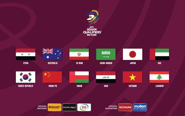 Bảng xếp hạng vòng loại thứ 3 World Cup 2022 khu vực châu Á