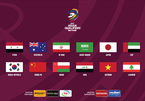 Kết quả bóng đá vòng loại thứ 3 World Cup 2022 - Bảng A