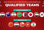 Lịch thi đấu vòng loại thứ 3 World Cup 2022 khu vực châu Á - Bảng B