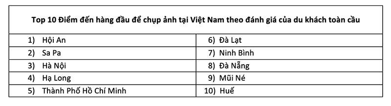 Top 10 điểm đến hàng đầu để chụp ảnh tại Việt Nam
