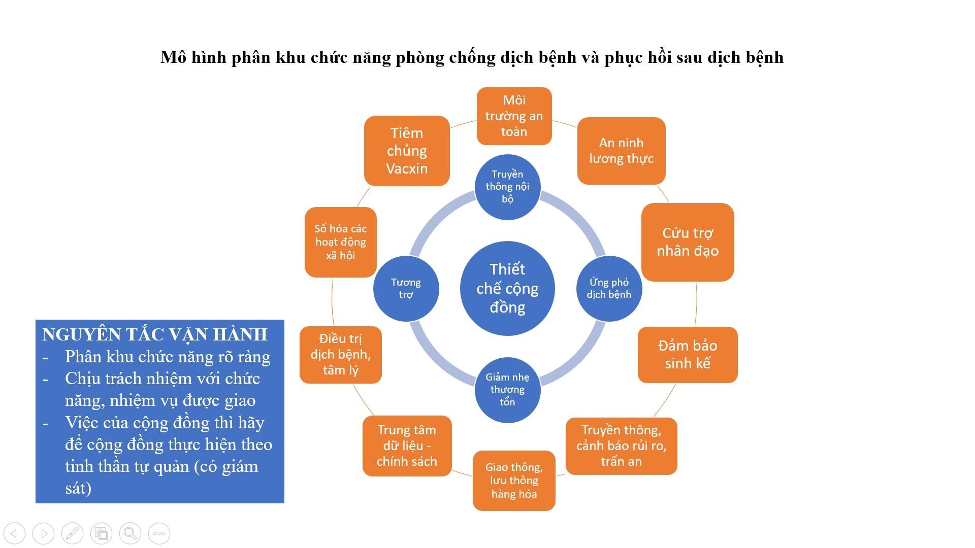 TS Nguyễn Đức Lộc: Mỗi khu phố, phường xã là một cộng đồng nhỏ chống dịch