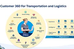 Giải pháp chuyển đổi số toàn diện cho doanh nghiệp vận tải và logistics