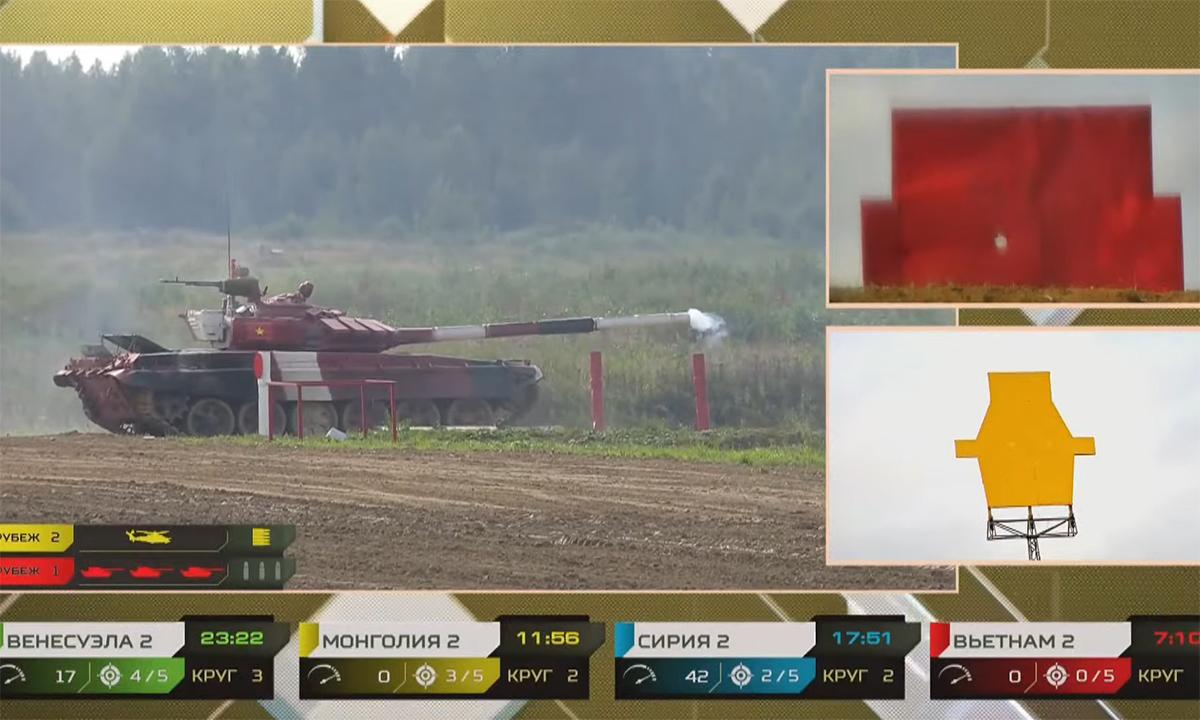 Hình ảnh đội xe tăng Việt Nam đấu trận thứ hai tại Army Games 2021