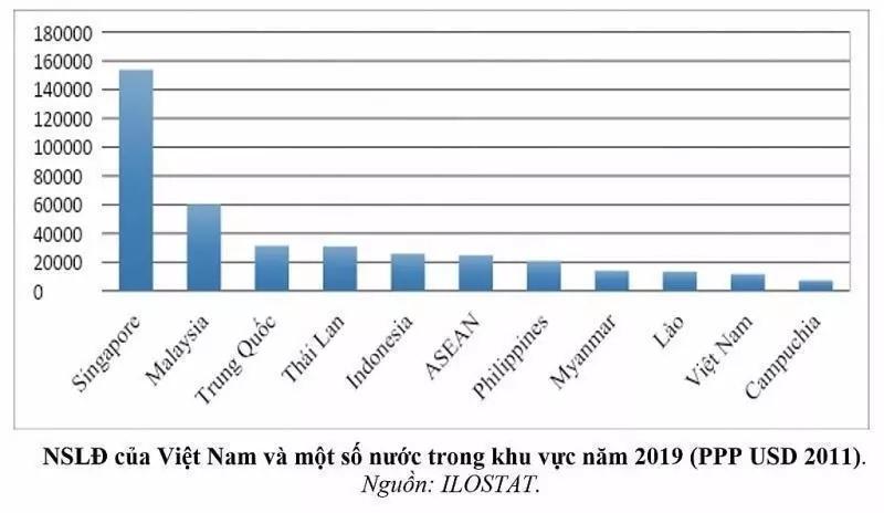 Phép màu Singapore và bài học cho Việt Nam