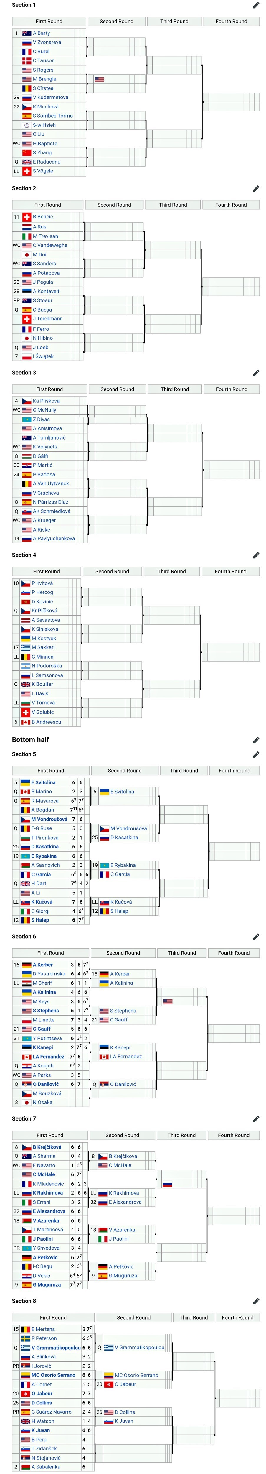 Kết quả tennis US Open 2021 đơn nữ hôm nay
