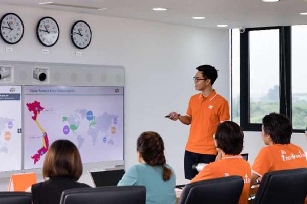 Thực tập tại doanh nghiệp - học kỳ đặc biệt của sinh viên ĐH FPT