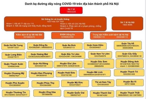 Hanoi publicises COVID-19 hotlines