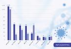 8 tỉnh được đánh giá đang kiểm soát tốt dịch Covid-19
