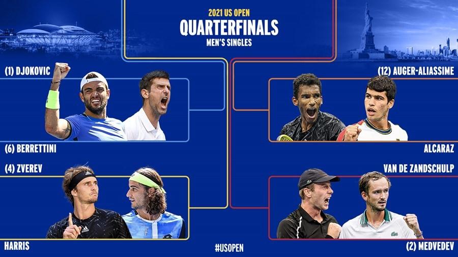 Djokovic ngược dòng, tái ngộ Berrettini ở tứ kết Mỹ Mở rộng