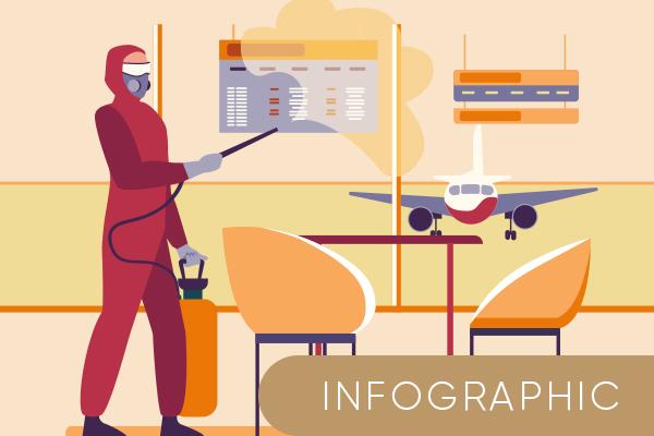 Phân nhóm sân bay thế nào, khách đủ điều kiện gì để bay?