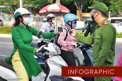 Quy trình cấp giấy đi đường của Đà Nẵng để Hà Nội tham khảo