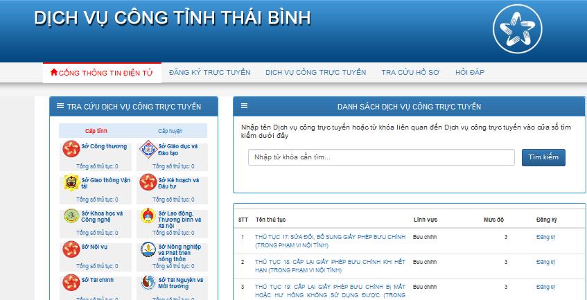 Thái Bình đặt mục tiêu cung cấp 100% dịch vụ công đủ điều kiện lên trực tuyến mức độ 4