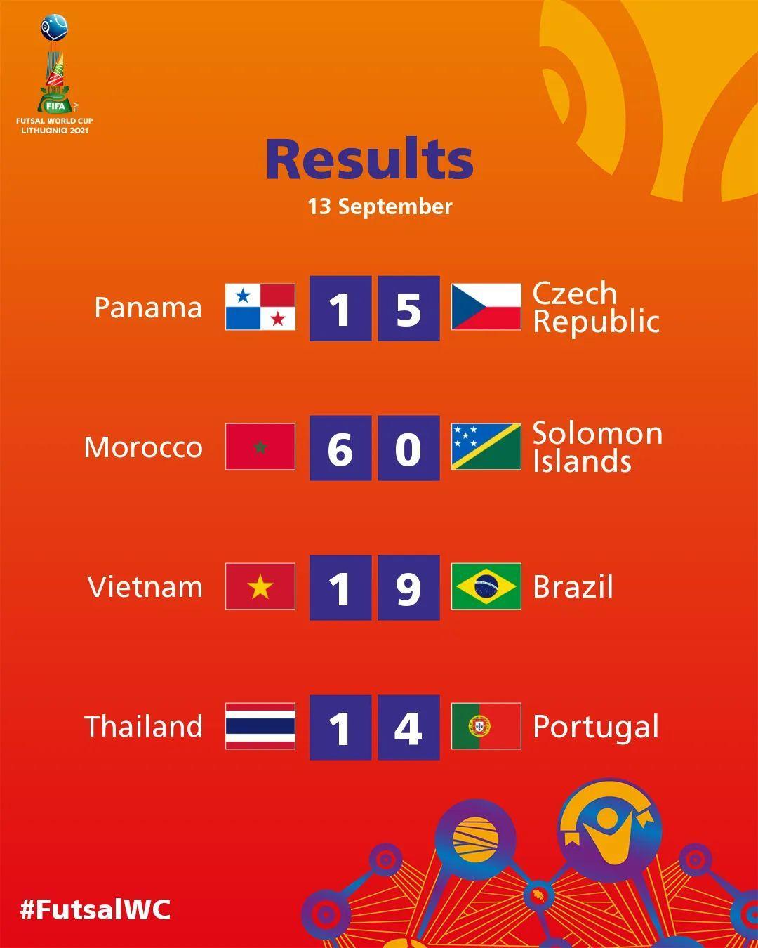 Tuyển Việt Nam thua đậm Brazil trận ra quân World Cup Futsal