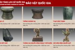 Bảo tàng Lịch sử quốc gia 'hút khách' bằng công nghệ 3D