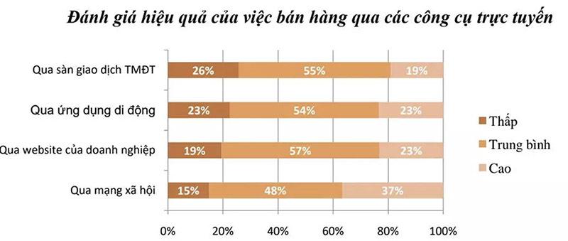 Tranh phần miếng bánh 52 tỷ USD: Ông lớn toàn cầu đổ đến Việt Nam