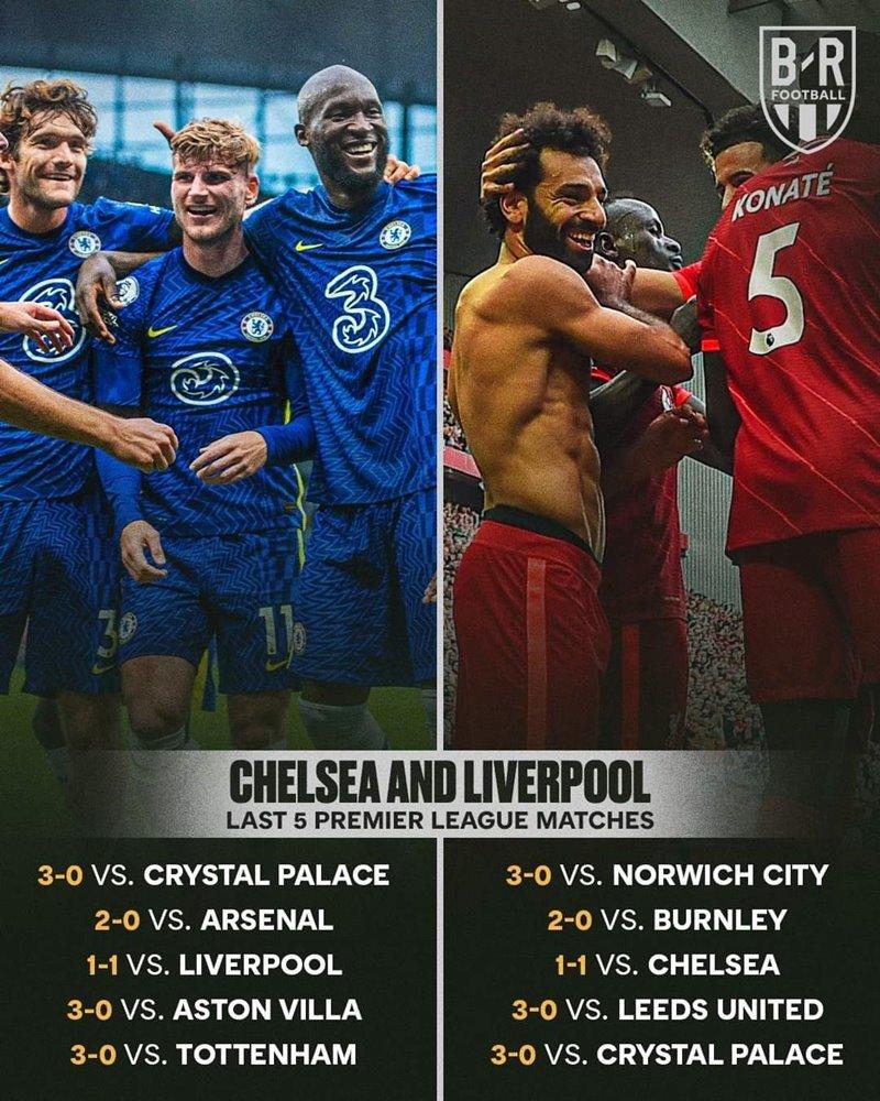 Sự giống nhau đến kỳ lạ giữa Chelsea và Liverpool tại Premier League