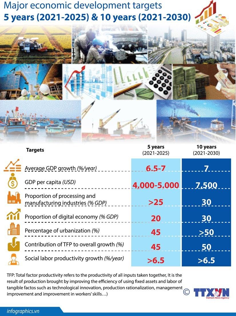 VIETNAM BUSINESS NEWS SEPTEMBER 20