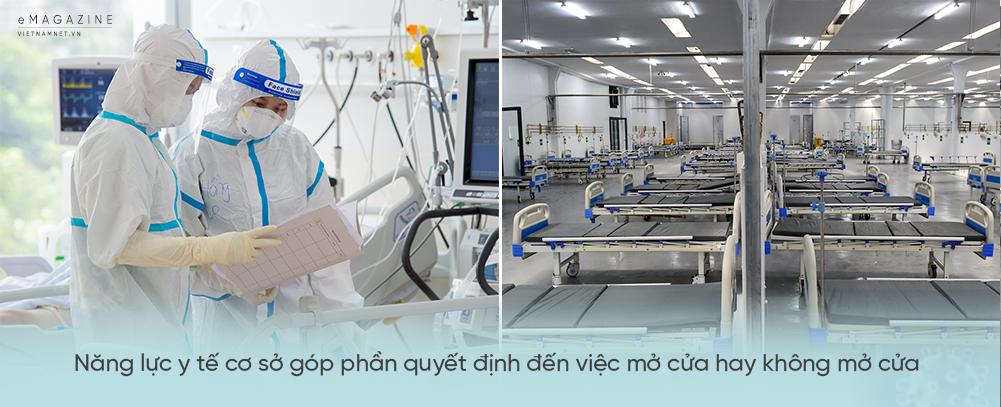 covid-19 tp.hcm