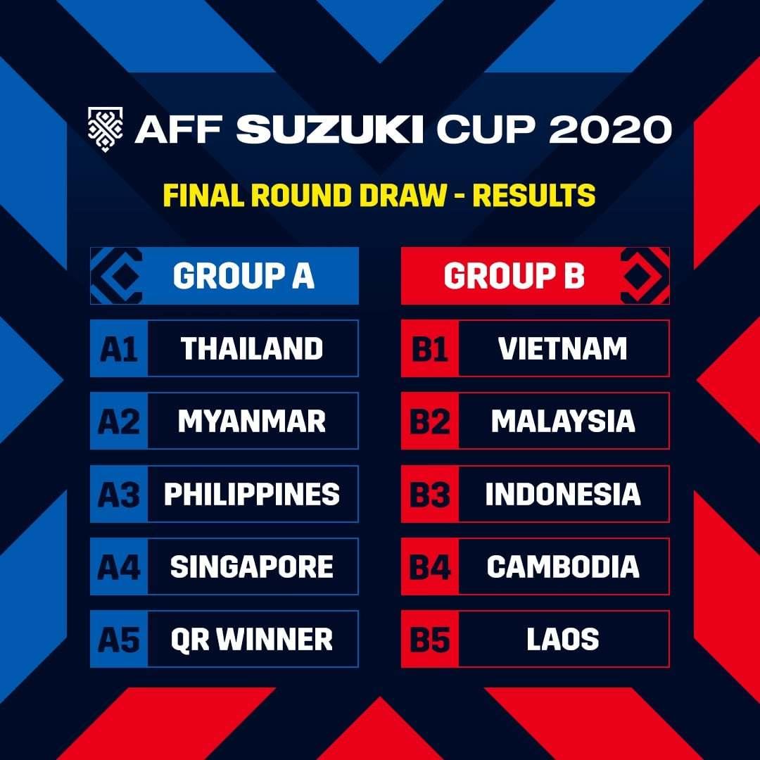 AFF Cup 2020: Tuyển Việt Nam cùng bảng với Malaysia, Indonesia