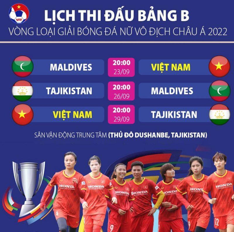 HLV tuyển nữ Việt Nam muốn học trò toàn thắng