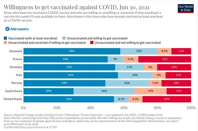 Hiểm họa từ những người không tiêm vắc xin
