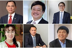 Korean chaebol and lessons for Vietnamese family corporations