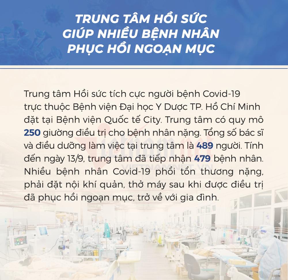 covid-19 TP.HCM,bệnh nhân Covid-19