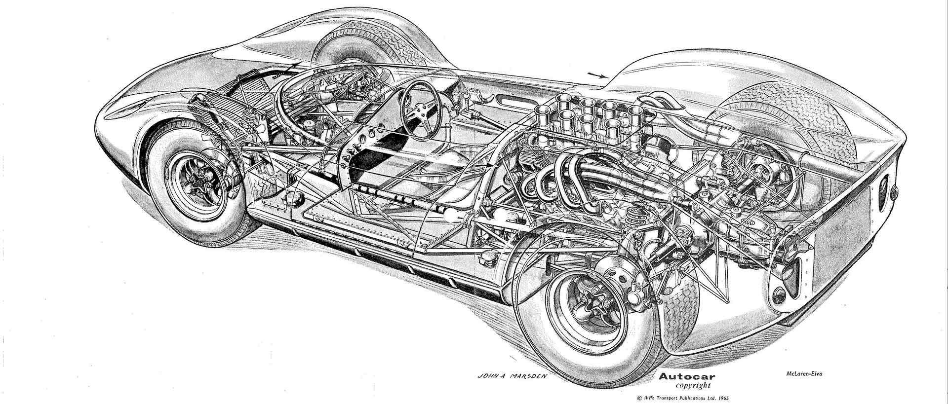 Mẫu xe truyền cảm hứng cho siêu xe nhẹ nhất 'nhà' McLaren - Elva 2020
