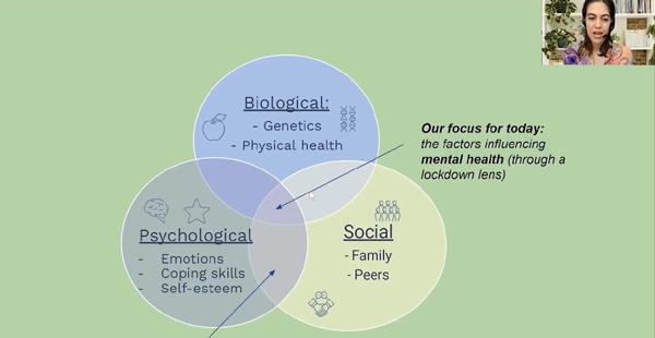 Chuỗi hội thảo cải thiện tâm lý tuổi teen trong dịch Covid-19