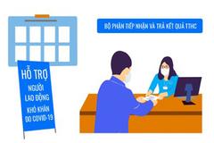 Cách nhận tiền hỗ trợ từ Quỹ bảo hiểm thất nghiệp
