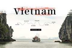 Những điểm đến tuyệt vời chưa tấp nập, xô bồ ở Việt Nam