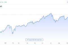 Chứng khoán tiến lên kỷ lục: VN-Index sát 1.400 điểm, VN30 vượt 1.500 điểm