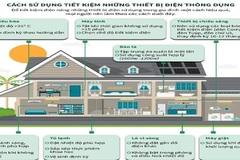 """Nguyên tắc """"4 đúng"""": Vừa an toàn, vừa tiết kiệm điện"""