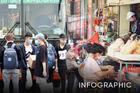Thích ứng an toàn với dịch: Mở cửa hàng quán, đi lại như thế nào?