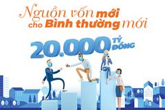Sacombank dành thêm 20.000 tỷ đồng hỗ trợ phục hồi sản xuất, kinh doanh