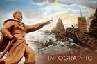 Tìm hiểu truyền thống giữ nước: Ba trận thủy chiến hào hùng trên sông Bạch Đằng