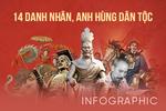 Tìm hiểu truyền thống giữ nước: 14 vị anh hùng dân tộc tiêu biểu trong lịch sử Việt Nam